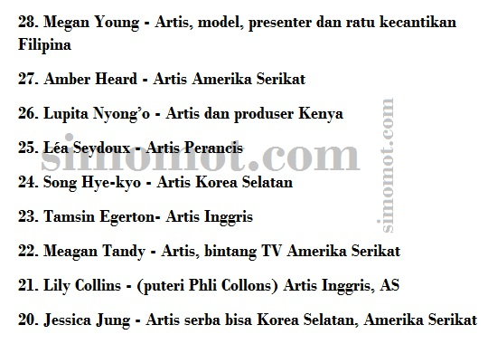 Daftar ib di indonesia