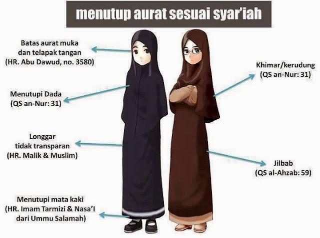 bedanya-pebedaan-jilbab-hijab-khimar-kerudung-kudung-syar-i