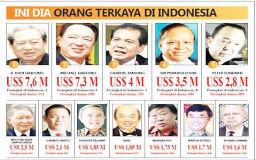 Daftar terbaru 10 orang terkaya di Indonesia 2014 versi ...