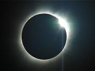 Dp Bbm Gerhana Matahari
